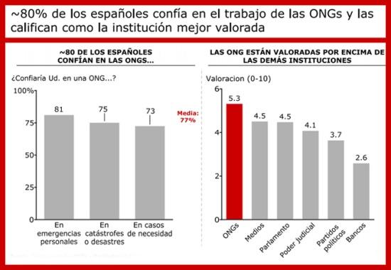 infografia_somos_los_espanoles_solidarios_o_no_cuanto_colaboramos_diasomos_5