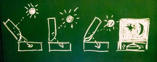 inventos_ideas_cambian_vidas-cocina