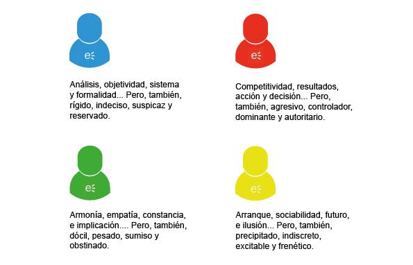 teoria_de_los_colores_personalidad_azul_rojo_amarillo_verde_2