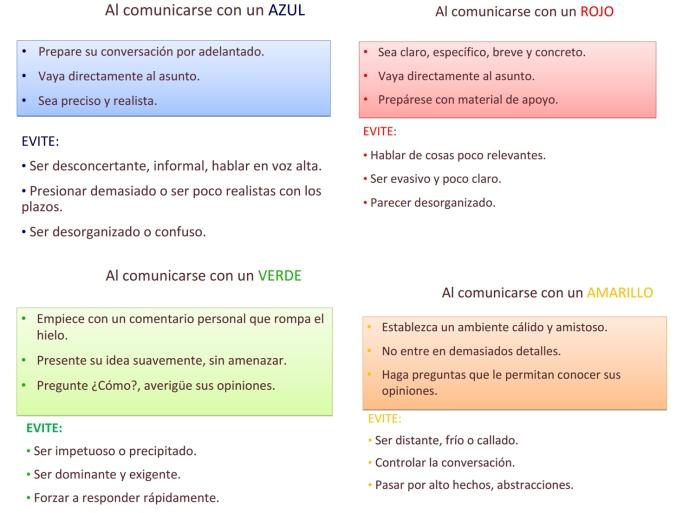 teoria_de_los_colores_personalidad_azul_rojo_amarillo_verde_7