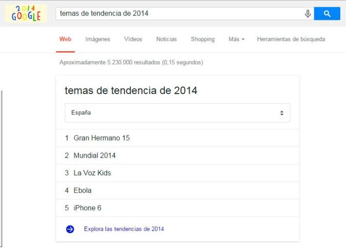 google_temas_tendencias_2014_espana_doodle