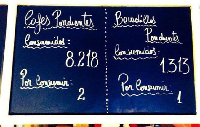 cafes_pendientes_cafe_comercial